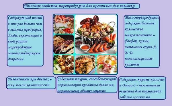 полезности морепродуктов